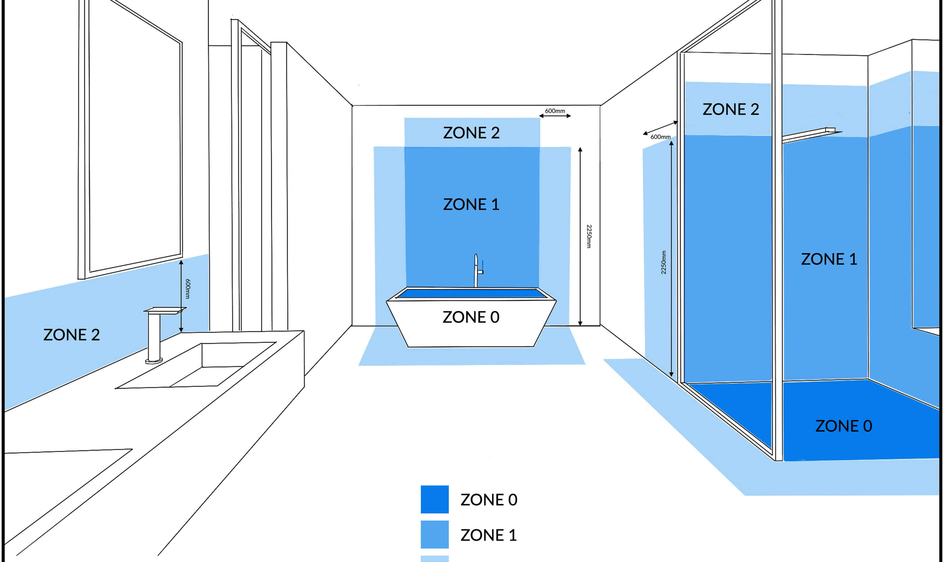 IP zones for bathroom including bath and basin