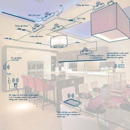 wireless lighting control system